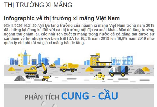 Infographic về thị trường xi măng Việt Nam